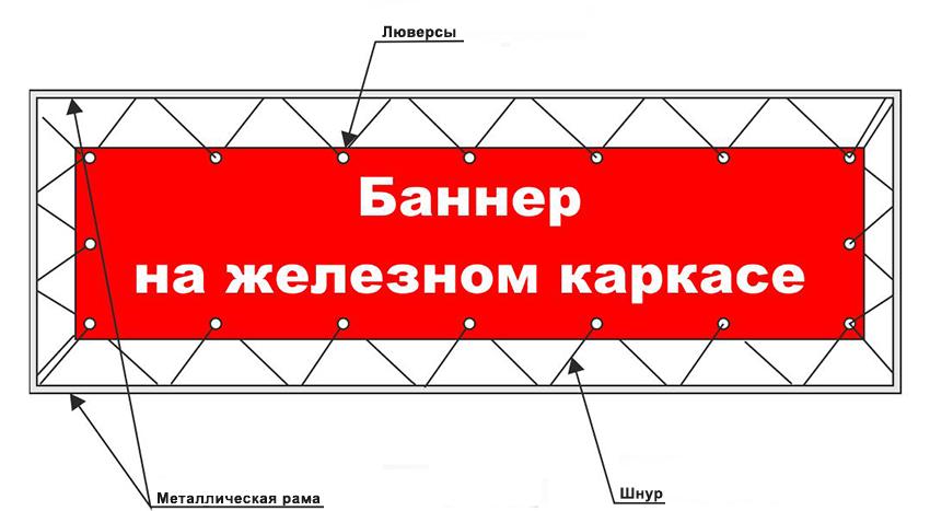 izgotovlenie-metallicheskoi-rami-dlya-bannera