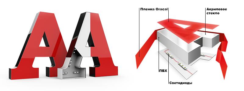 Производство световых букв - Изготовление рекламы Санкт-Петербург