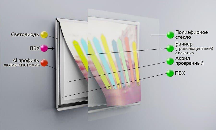 Производство световых фреймлайтов